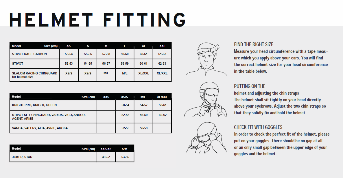 HEAD - Helmet Fitting