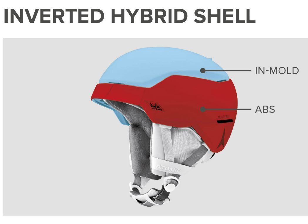 Inverted Hybrid Shell